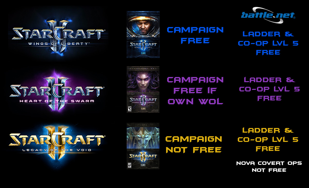 Starcraft 2 free to play reddit crafting for Star craft 2 free 2 play